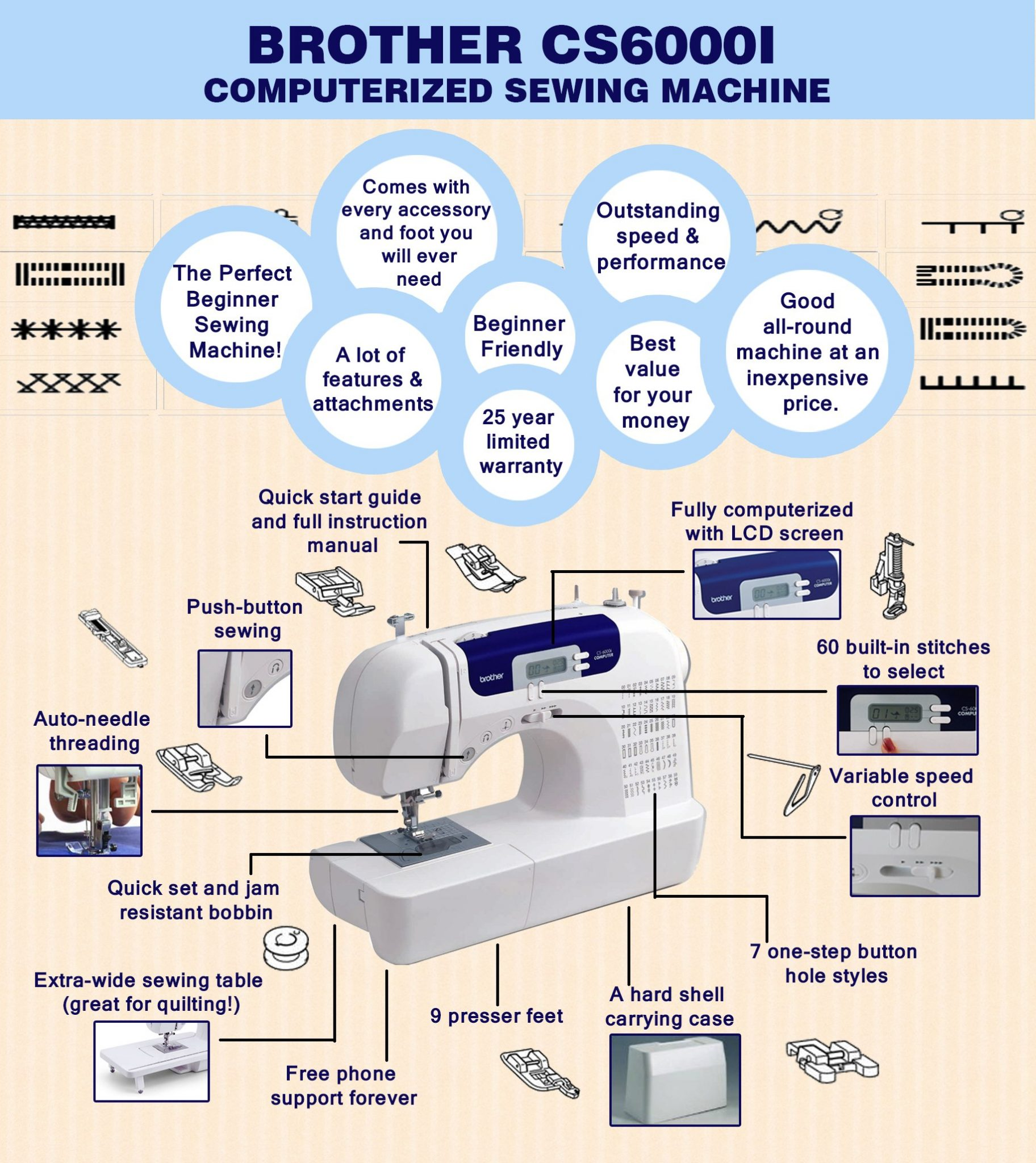 Brother CS6000i infographic